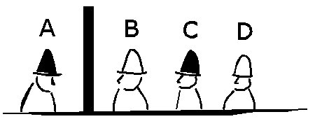 Four Hats puzzle - which of the four knows their own hat colour?