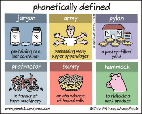 Phonetically Defined, a cartoon by John Atkinson of Wrong Hands