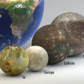 "Jupiter's four largest (""Galilean"") moons, with the Earth for comparison"